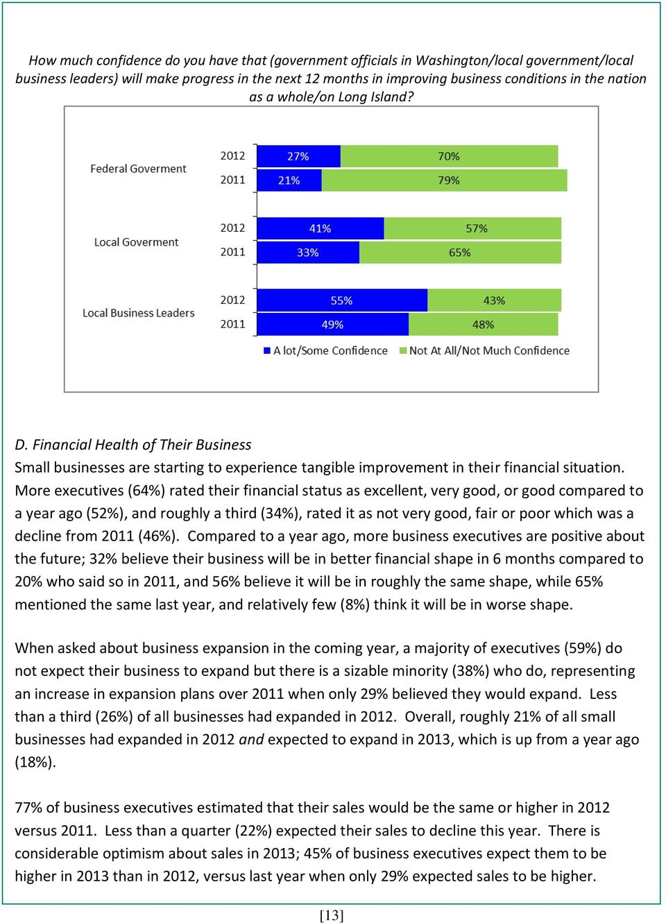 More executives (64%) rated their financial status as excellent, very good, or good compared to a year ago (52%), and roughly a third (34%), rated it as not very good, fair or poor which was a