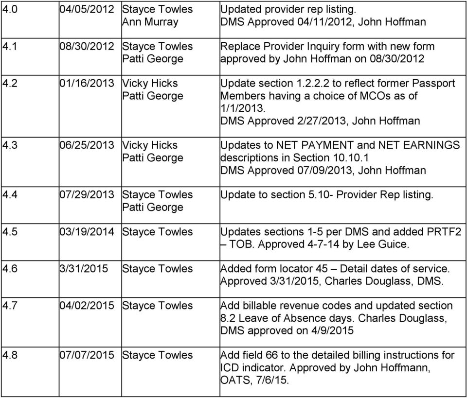 DMS Approved 04/11/2012, John Hoffman Replace Provider Inquiry form with new form approved by John Hoffman on 08/30/2012 Update section 1.2.2.2 to reflect former Passport Members having a choice of MCOs as of 1/1/2013.