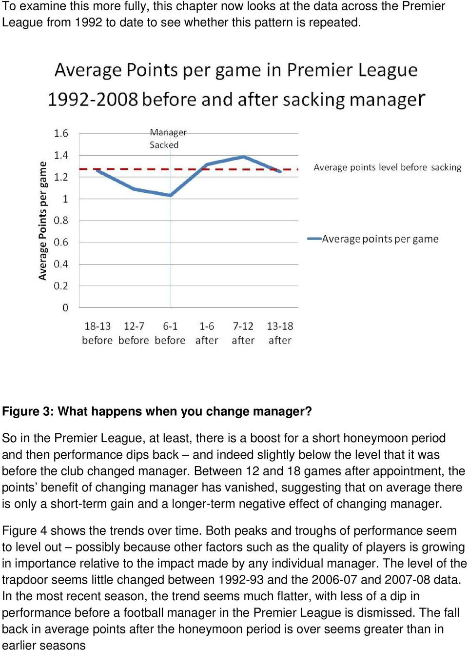 Between 12 and 18 games after appointment, the points benefit of changing manager has vanished, suggesting that on average there is only a short-term gain and a longer-term negative effect of