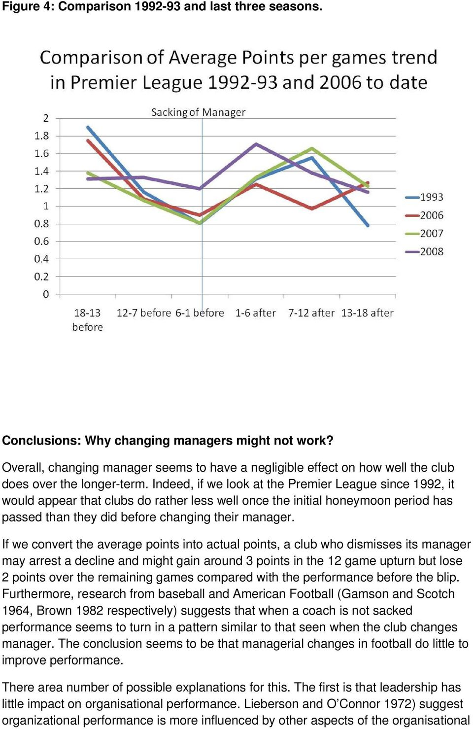 Indeed, if we look at the Premier League since 1992, it would appear that clubs do rather less well once the initial honeymoon period has passed than they did before changing their manager.