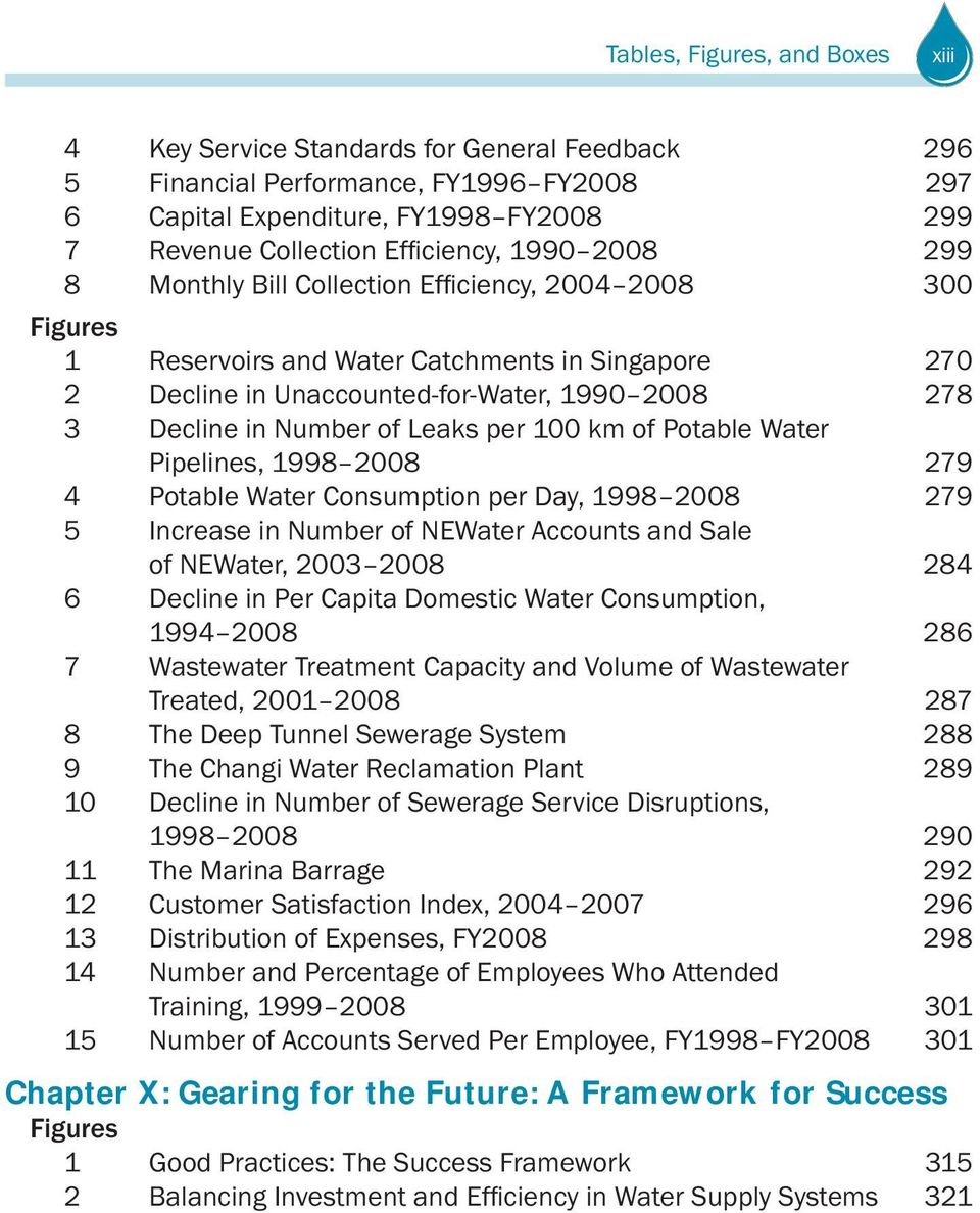 1998 2008 279 5 Increase in Number of NEWater Accounts and Sale of NEWater, 2003 2008 284 6 Decline in Per Capita Domestic Water Consumption, 1994 2008 286 7 Wastewater Treatment Capacity and Volume