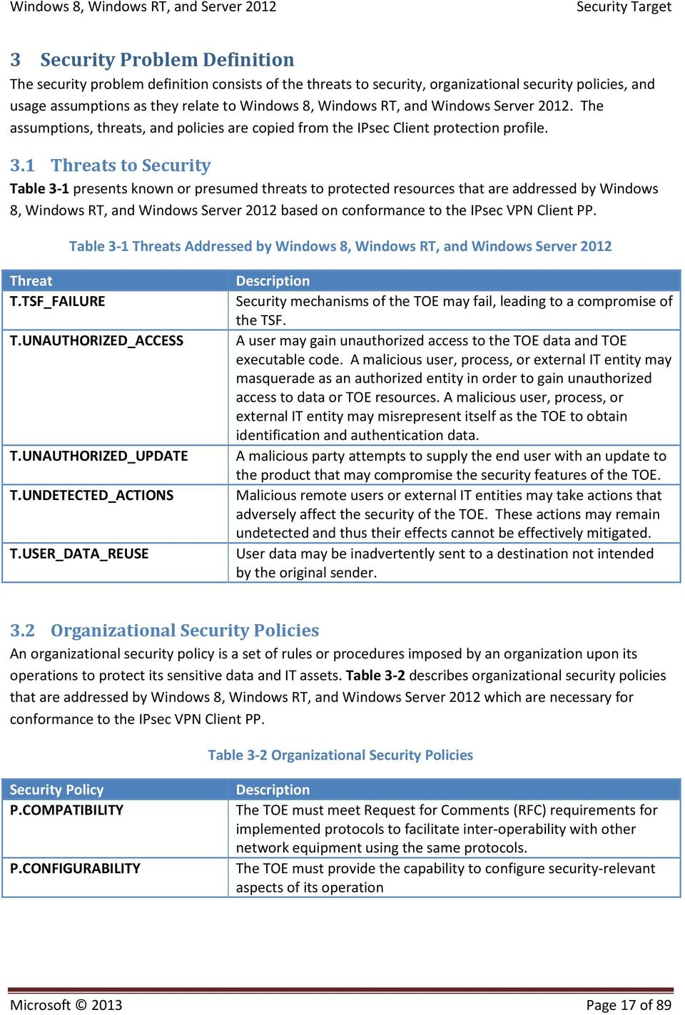 1 Threats to Security Table 3-1 presents known or presumed threats to protected resources that are addressed by Windows 8, Windows RT, and Windows Server 2012 based on conformance to the IPsec VPN