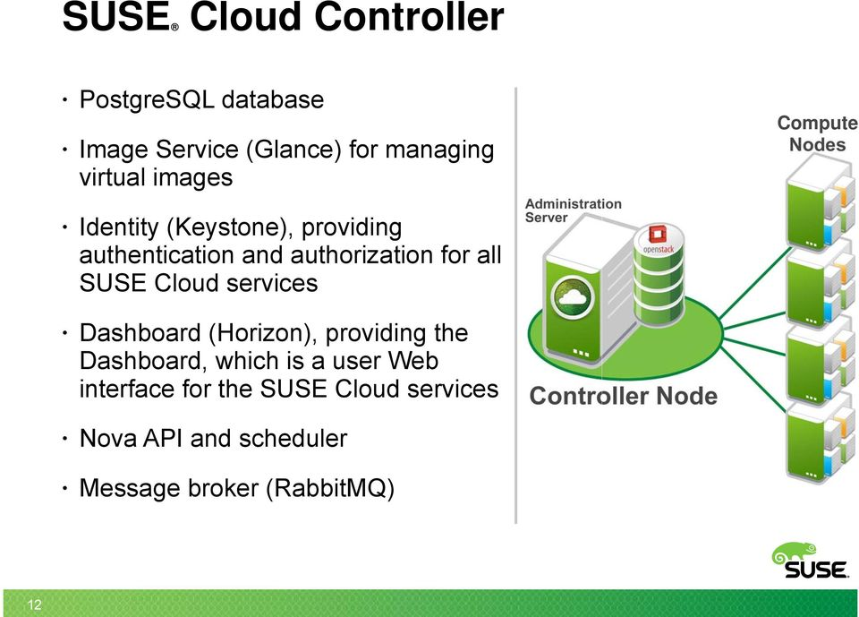 SUSE Cloud services Dashboard (Horizon), providing the Dashboard, which is a user Web