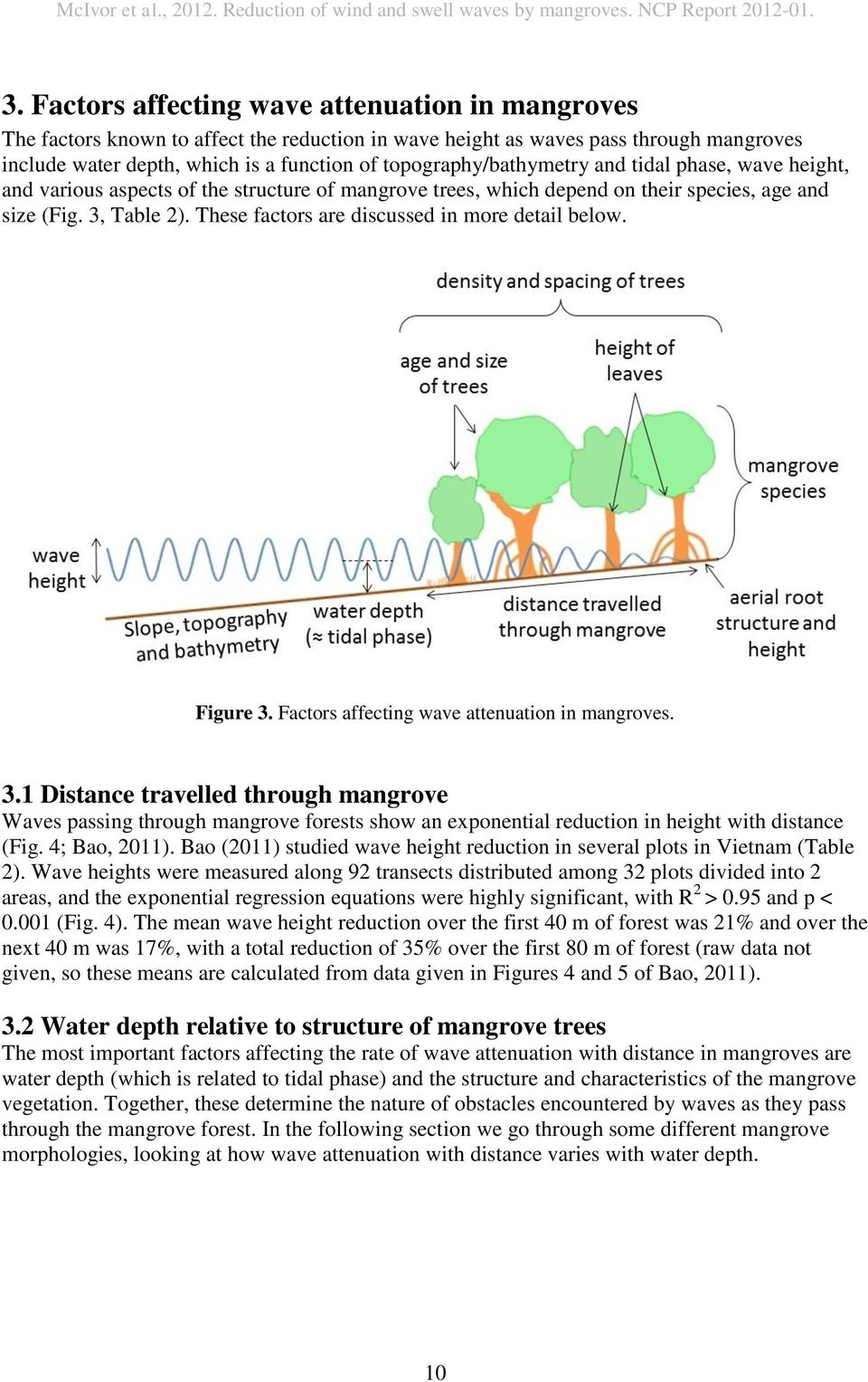These factors are discussed in more detail below. Figure 3. Factors affecting wave attenuation in mangroves. 3.1 Distance travelled through mangrove Waves passing through mangrove forests show an exponential reduction in height with distance (Fig.