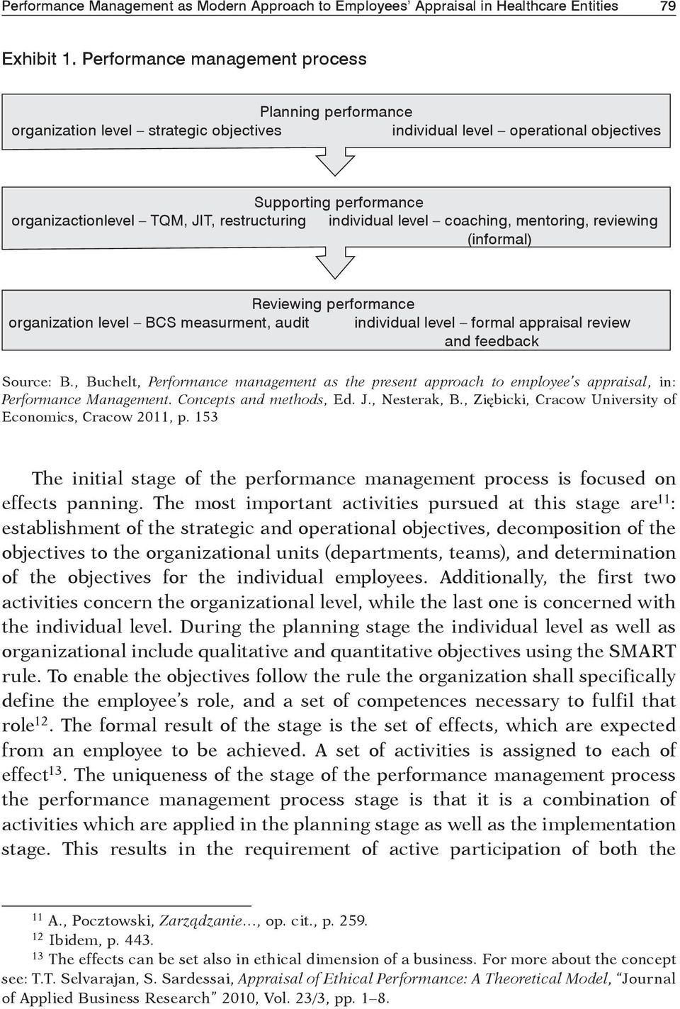 individual level coaching, mentoring, reviewing (informal) Reviewing performance organization level BCS measurment, audit individual level formal appraisal review and feedback Source: B.