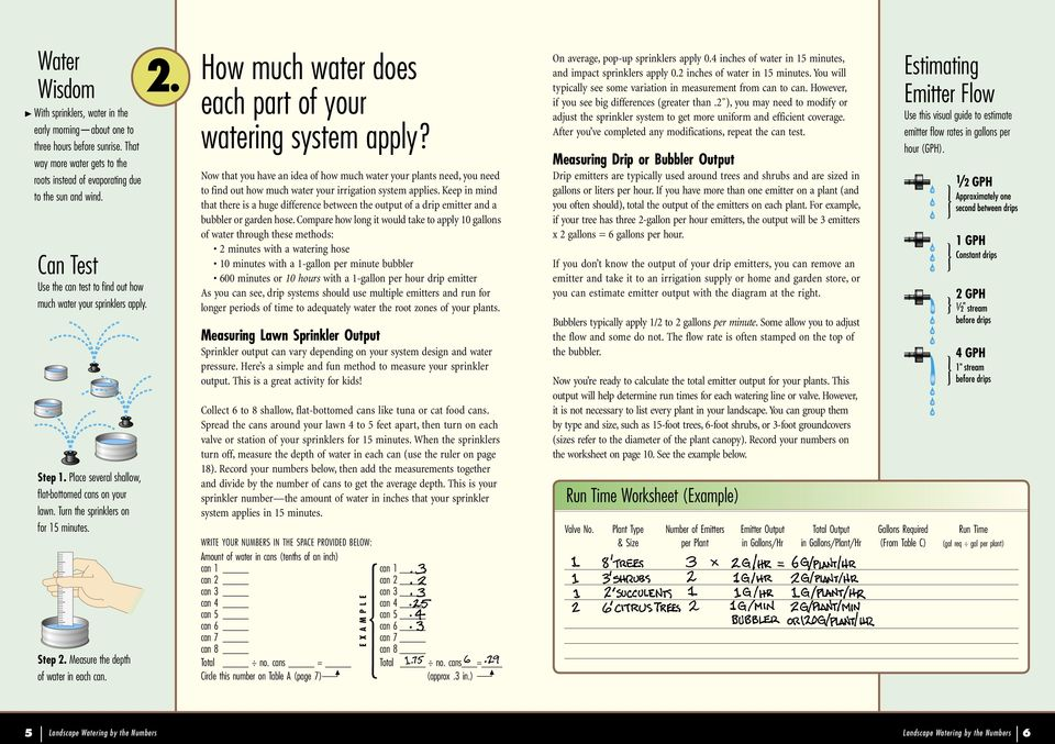 much water does each part of your watering system apply?