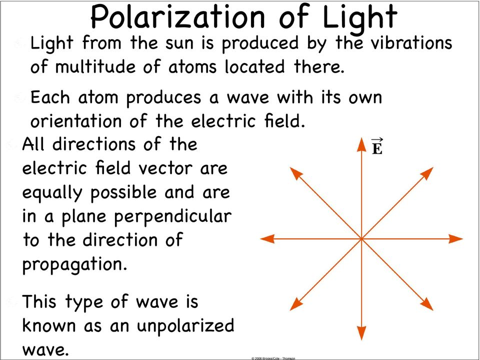 Each atom produces a wave with its own orientation of the electric field.