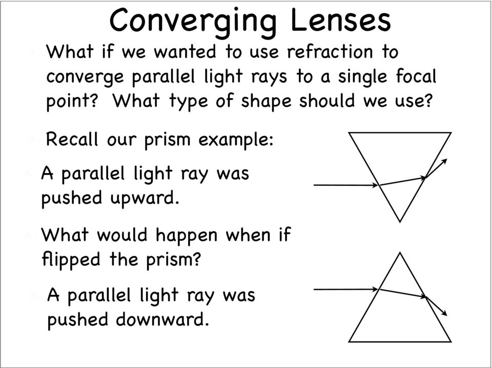 Recall our prism example: A parallel light ray was pushed upward.