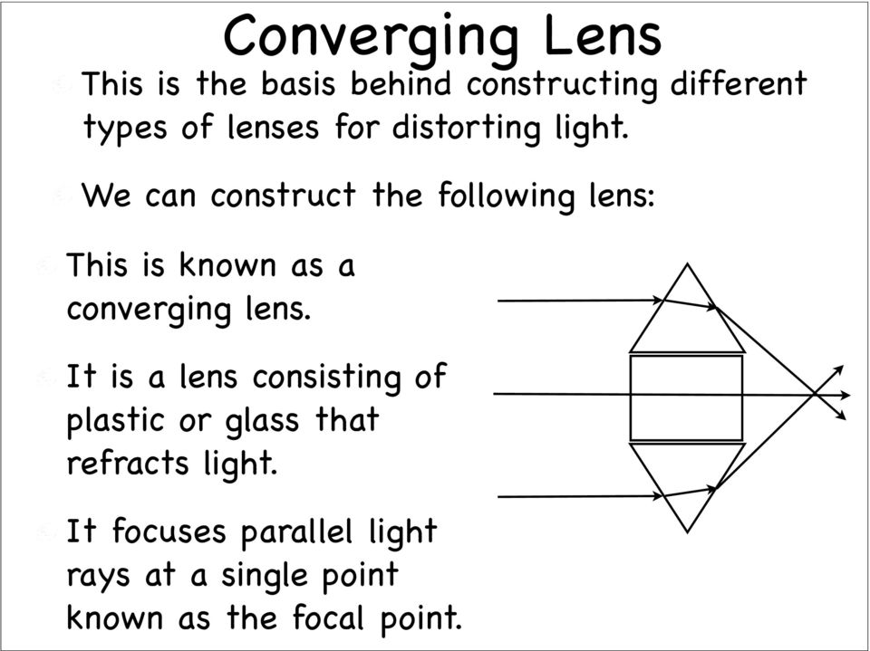 We can construct the following lens: This is known as a converging lens.