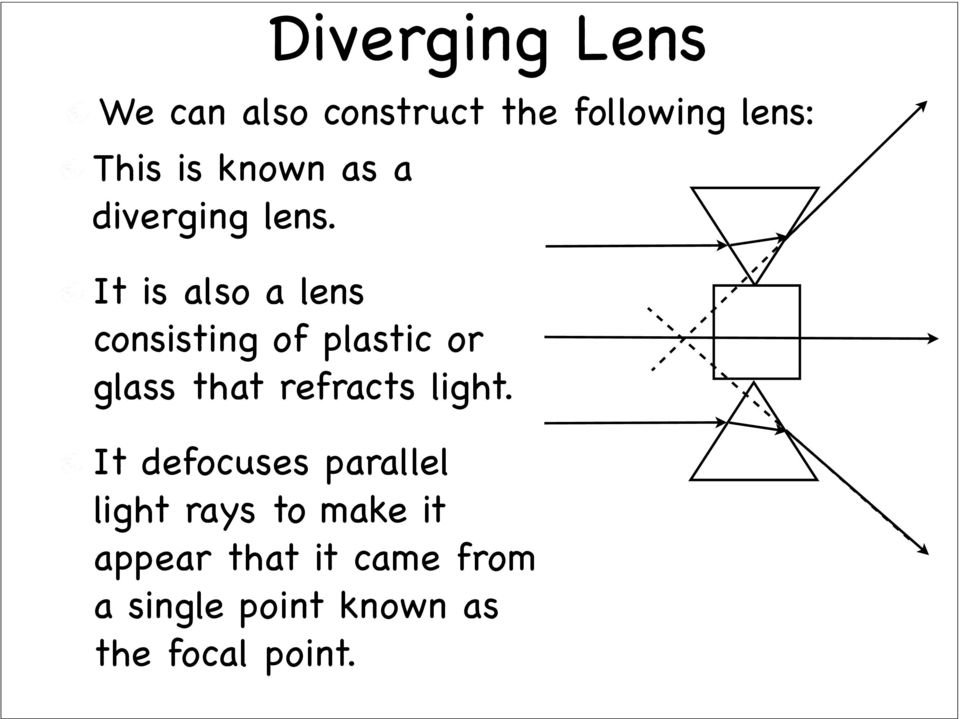 It is also a lens consisting of plastic or glass that refracts