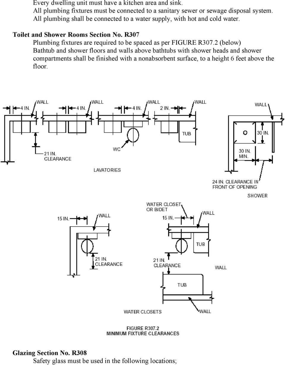 R307 Plumbing fixtures are required to be spaced as per FIGURE R307.