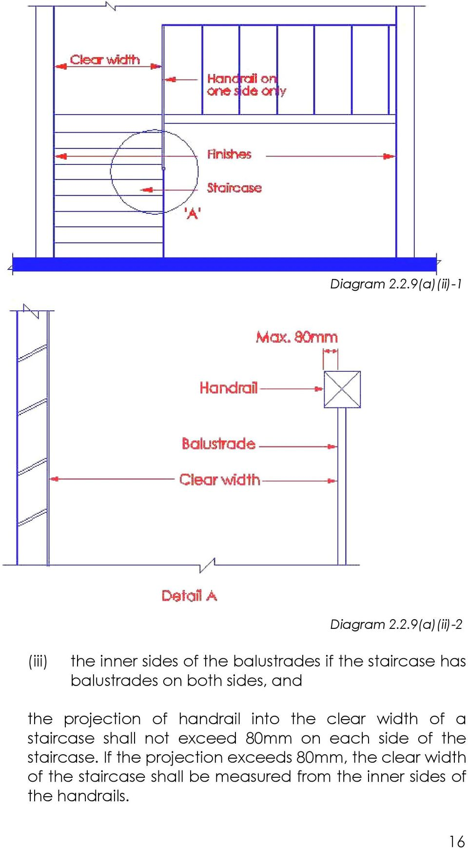9(a)(ii)-2 (iii) the inner sides of the balustrades if the staircase has balustrades on both