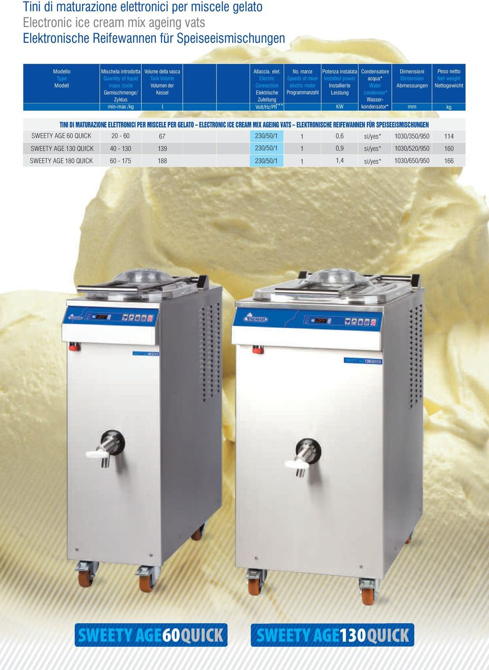 marce Speeds of mixer electric motor Prograanzahl Potenza instalata Condensatore Installed power acqua* Installierte Water Leistung condenser* Wasserkondensator* KW Dimensioni Dimension Abmessungen