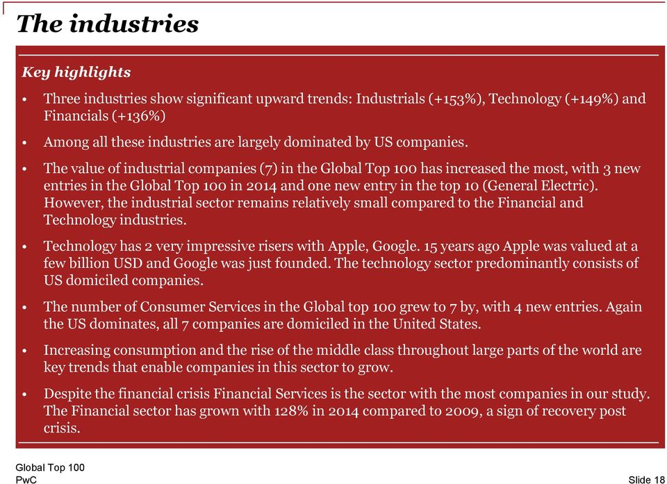However, the industrial sector remains relatively small compared to the Financial and Technology industries. Technology has 2 very impressive risers with Apple, Google.