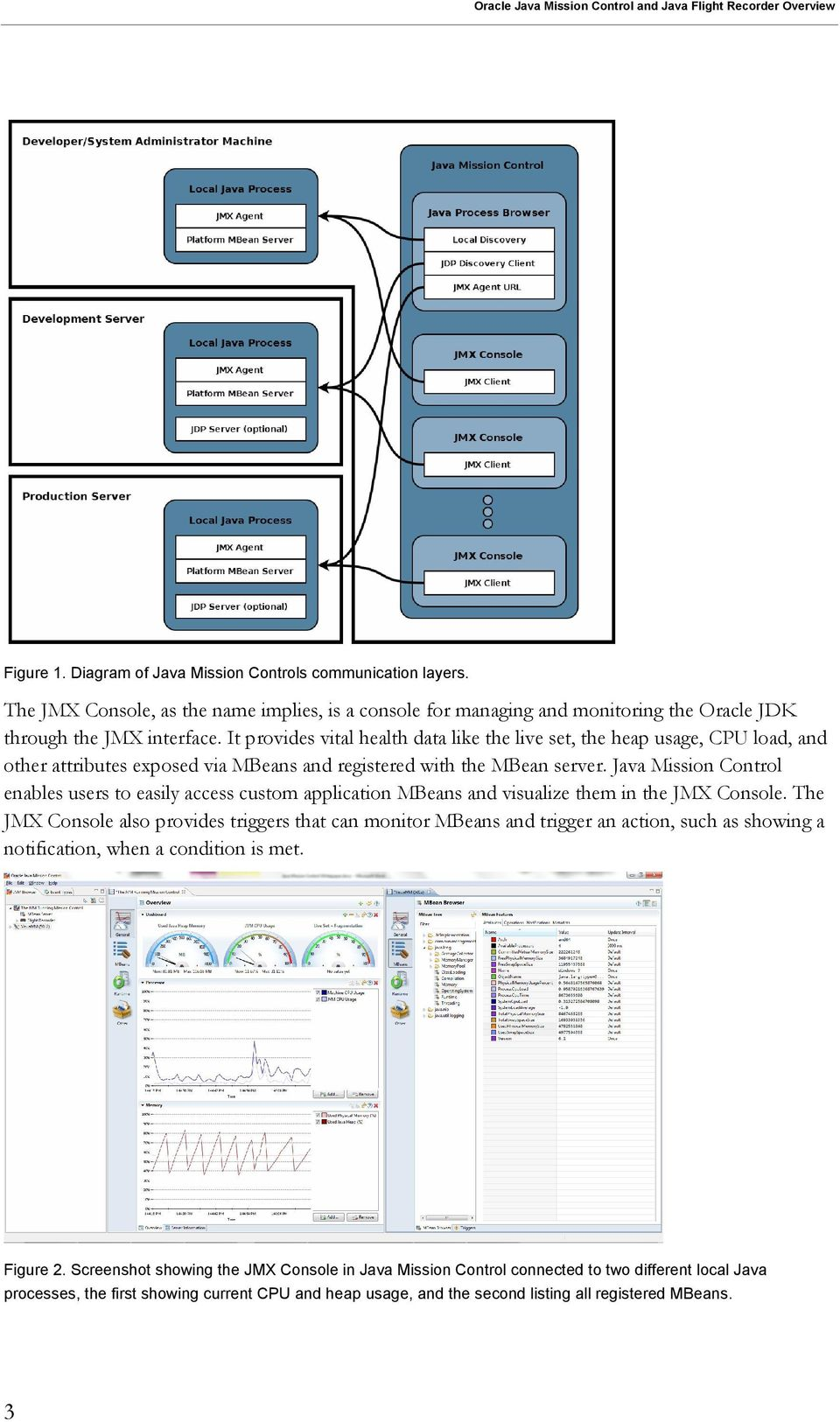Java Mission Control enables users to easily access custom application MBeans and visualize them in the JMX Console.