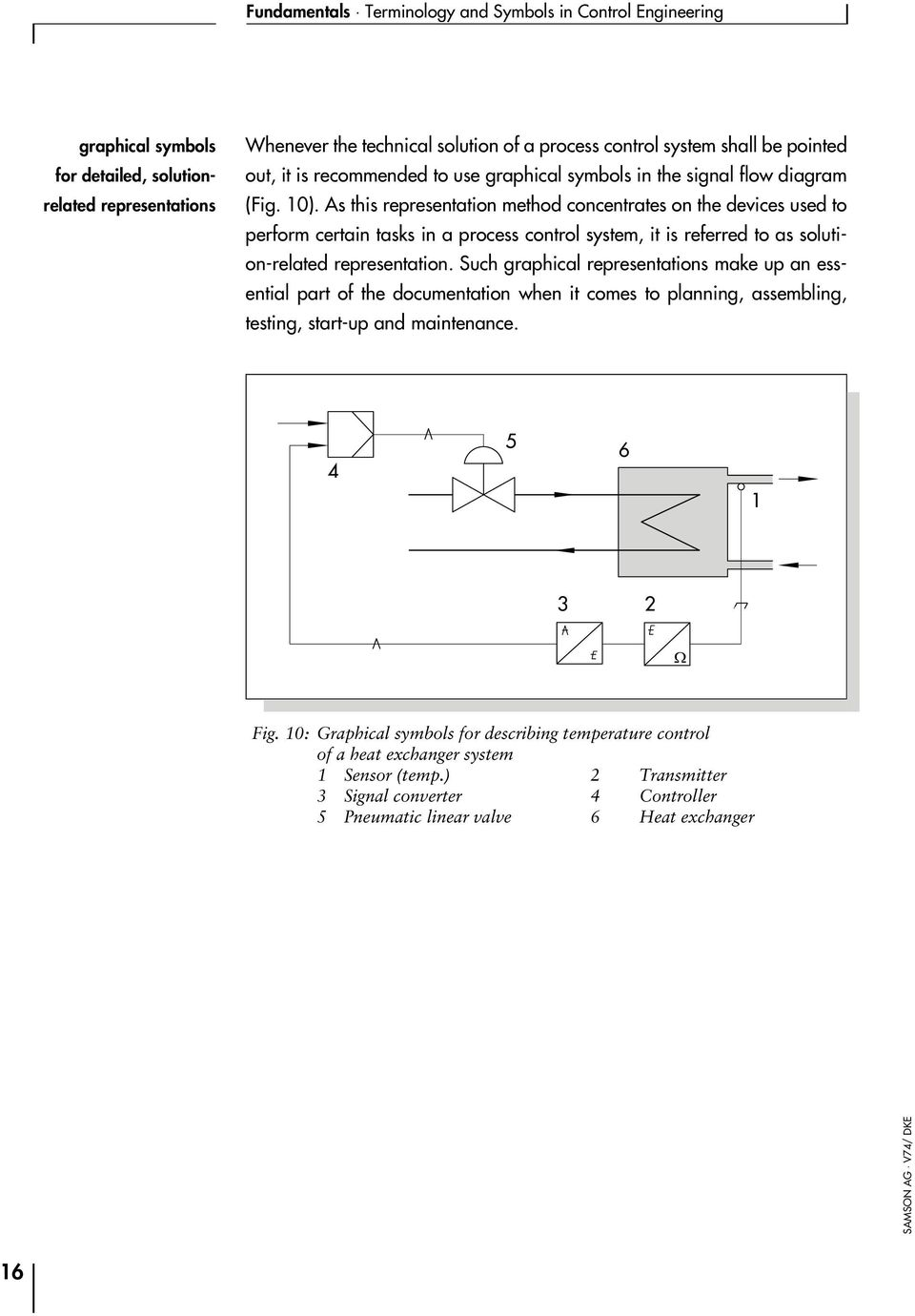 As this representation method concentrates on the devices used to perform certain tasks in a process control system, it is referred to as solution-related representation.