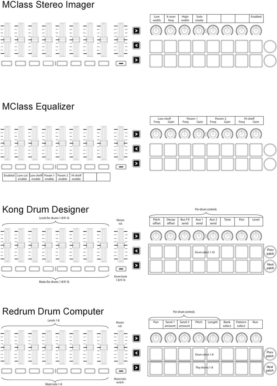 send Aux 2 send Tone Pan Level Drum select 1-16 Mutes for drums 1-8/9-16 Drum bank 1-8/9-16 Redrum Drum Computer Levels 1-8