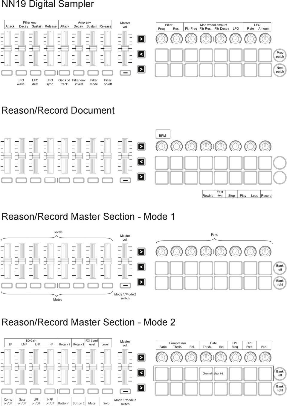 switch Mutes Reason/Record Section - Mode 2 LF EQ LMF LHF HF Rotary 1 Rotary 2 FX1 Send level Level Ratio Compressor Thrsh.