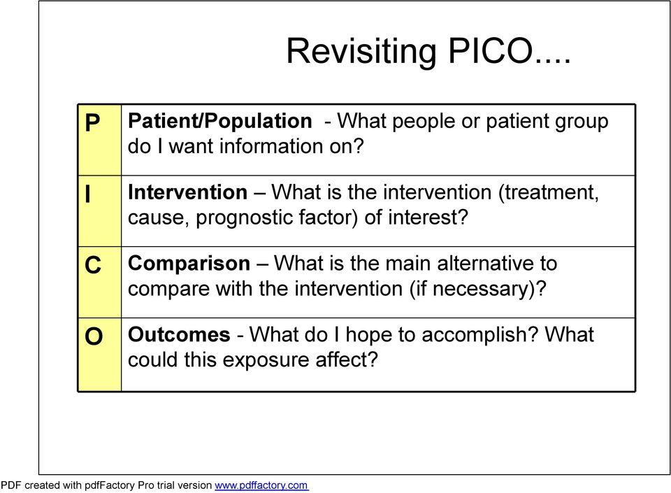 Intervention What is the intervention (treatment, cause, prognostic factor) of interest?