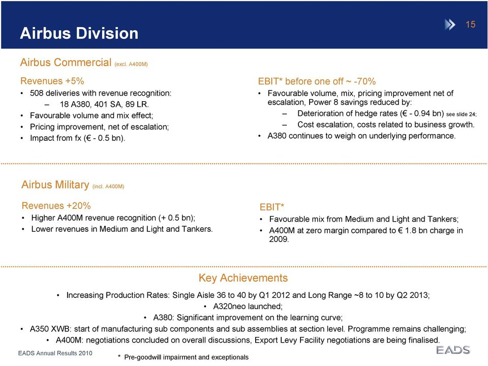 EBIT* before one off ~ -70% Favourable volume, mix, pricing improvement net of escalation, Power 8 savings reduced by: Deterioration of hedge rates ( - 0.