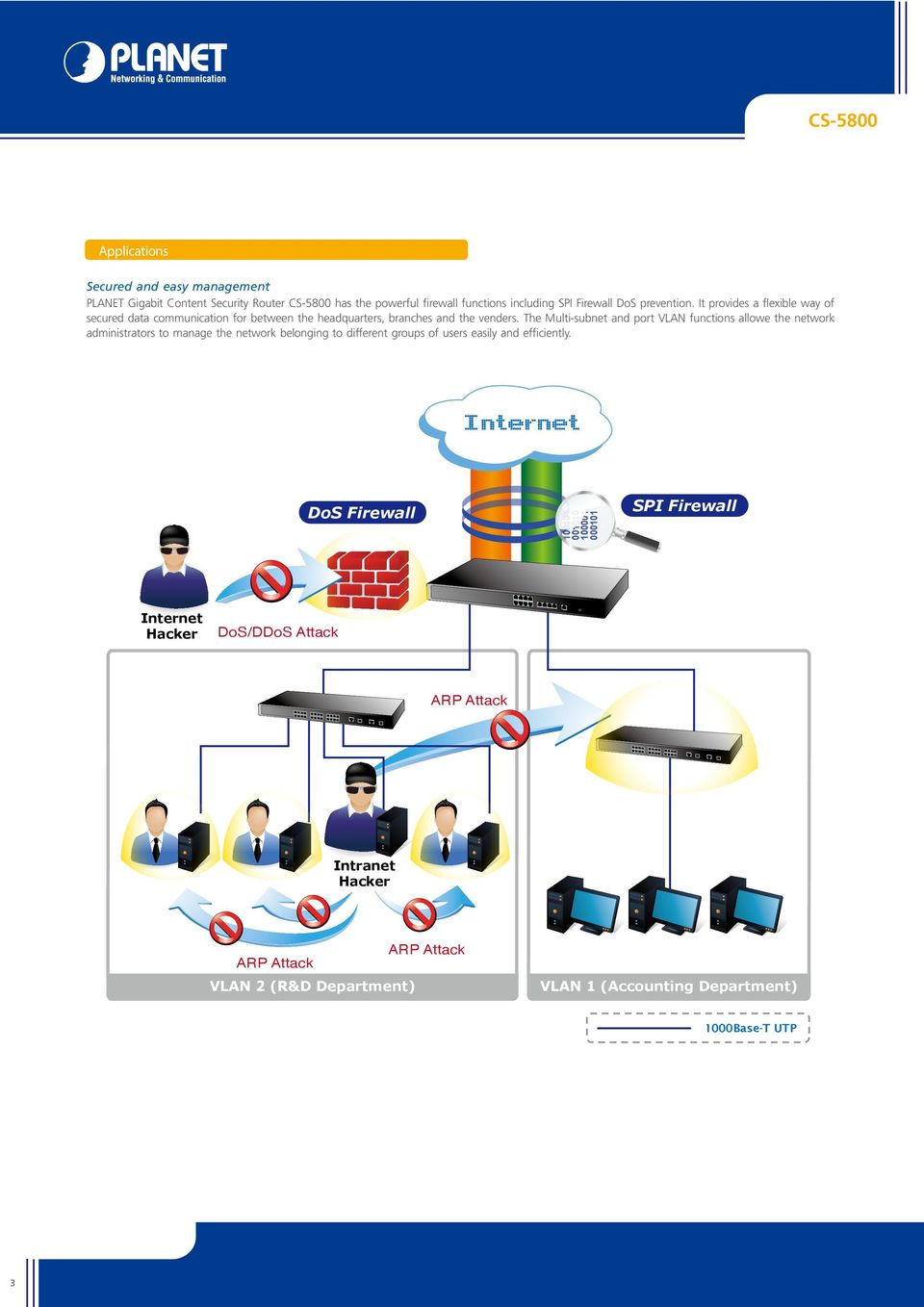 The Multi-subnet and port VLAN functions allowe the network administrators to manage the network belonging to different groups of users easily and efficiently.