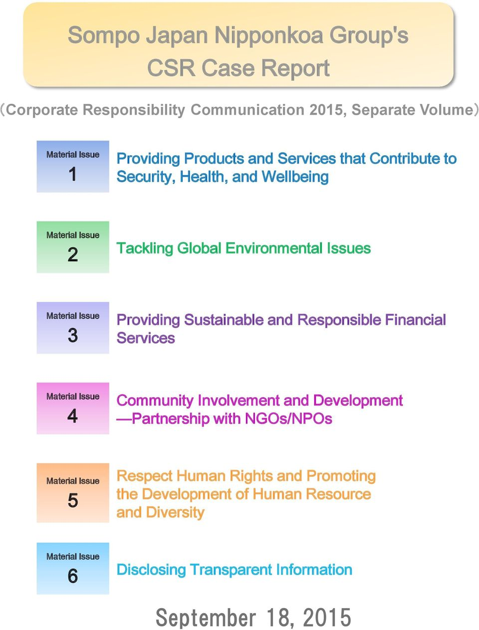 and Responsible Financial Services Material Issue 4 Community Involvement and Development Partnership with NGOs/NPOs Material Issue 5