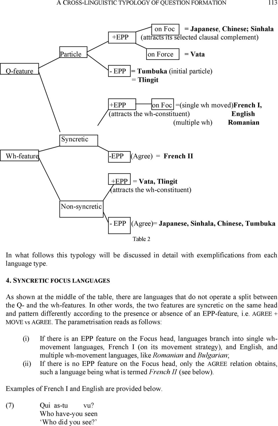 the wh-constituent) Non-syncretic - EPP (Agree)= Japanese, Sinhala, Chinese, Tumbuka Table In what follows this typology will be discussed in detail with exemplifications from each language type. 4.