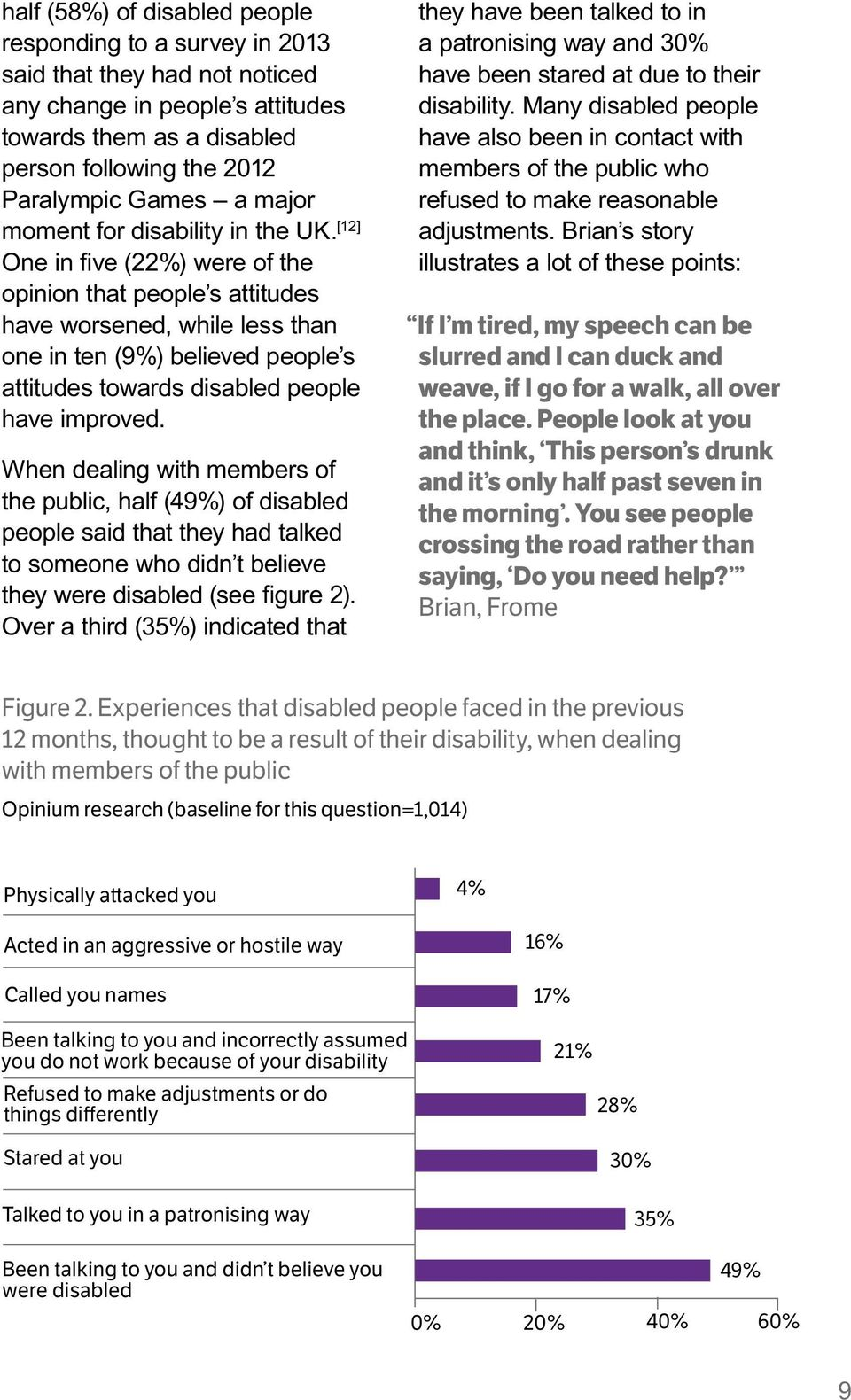 [12] One in five (22%) were of the opinion that people s attitudes have worsened, while less than one in ten (9%) believed people s attitudes towards disabled people have improved.