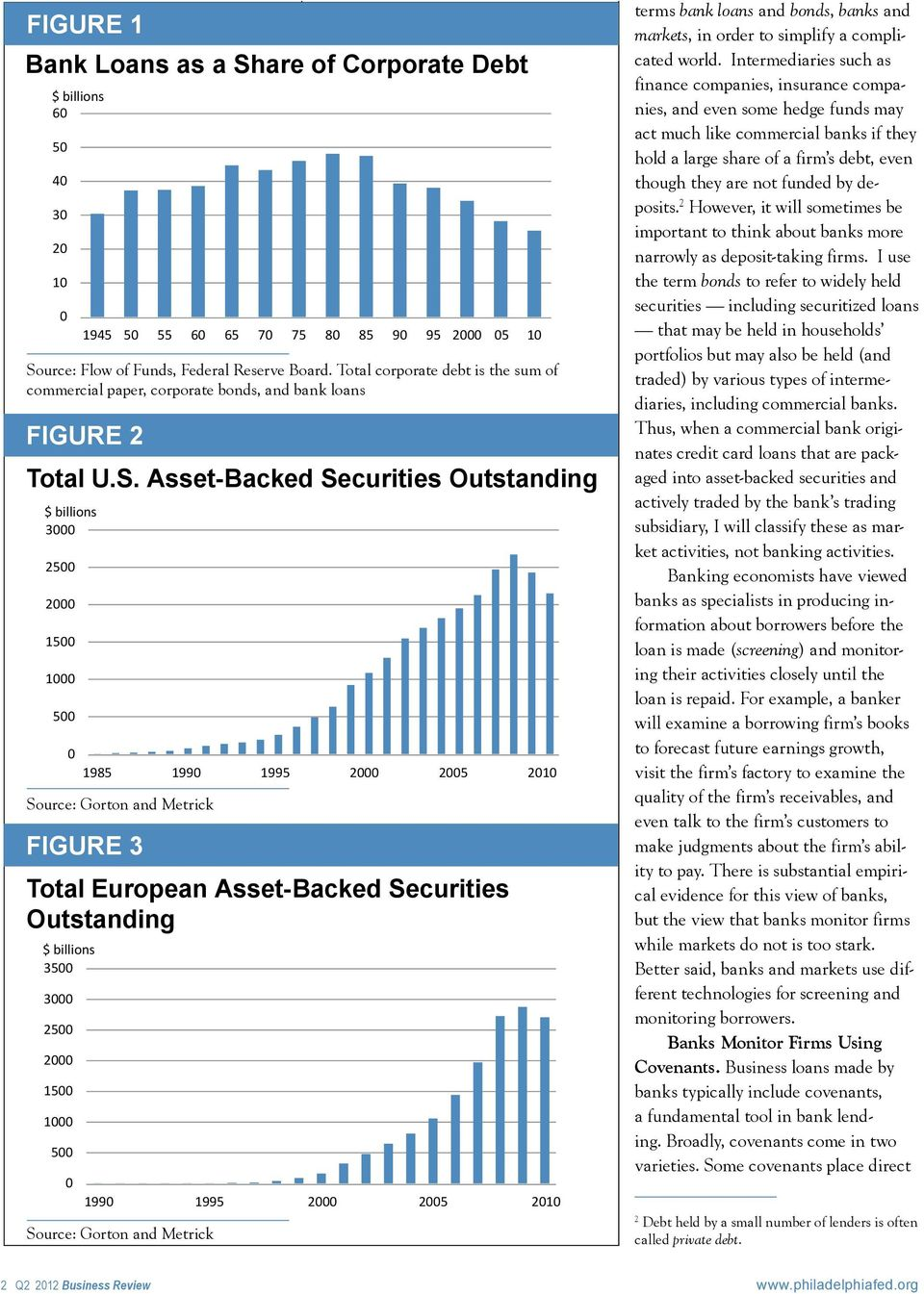Asset-Backed Securities Outstanding $ billions 3000 2500 2000 1500 1000 500 0 1985 1990 1995 2000 2005 2010 Source: Gorton and Metrick FIGURE 3 Total European Asset-Backed Securities Outstanding $