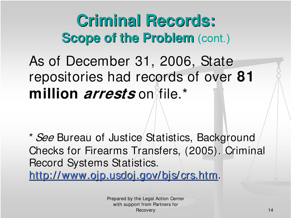 million arrests on file.