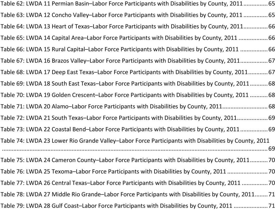 .. 66 Table 66: LWDA 15 Rural Capital Labor Force Participants with by, 2011... 66 Table 67: LWDA 16 Brazos Valley Labor Force Participants with by, 2011.