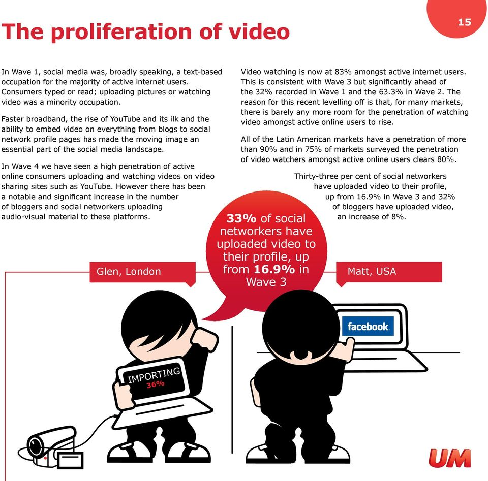 Faster broadband, the rise of YouTube and its ilk and the ability to embed video on everything from blogs to social network profile pages has made the moving image an essential part of the social