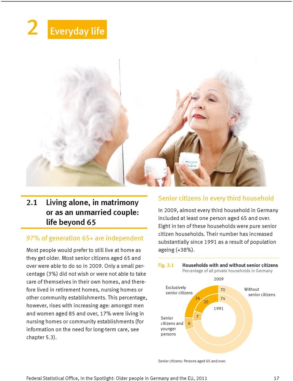 Only a small percentage (3%) did not wish or were not able to take care of themselves in their own homes, and therefore lived in retirement homes, nursing homes or other community establishments.