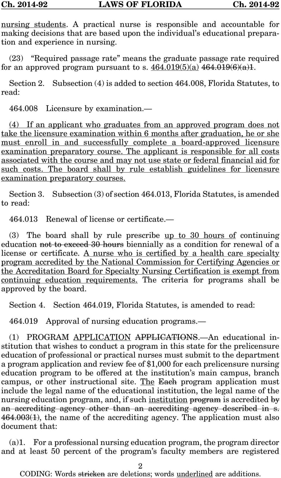 008, Florida Statutes, to 464.008 Licensure by examination.