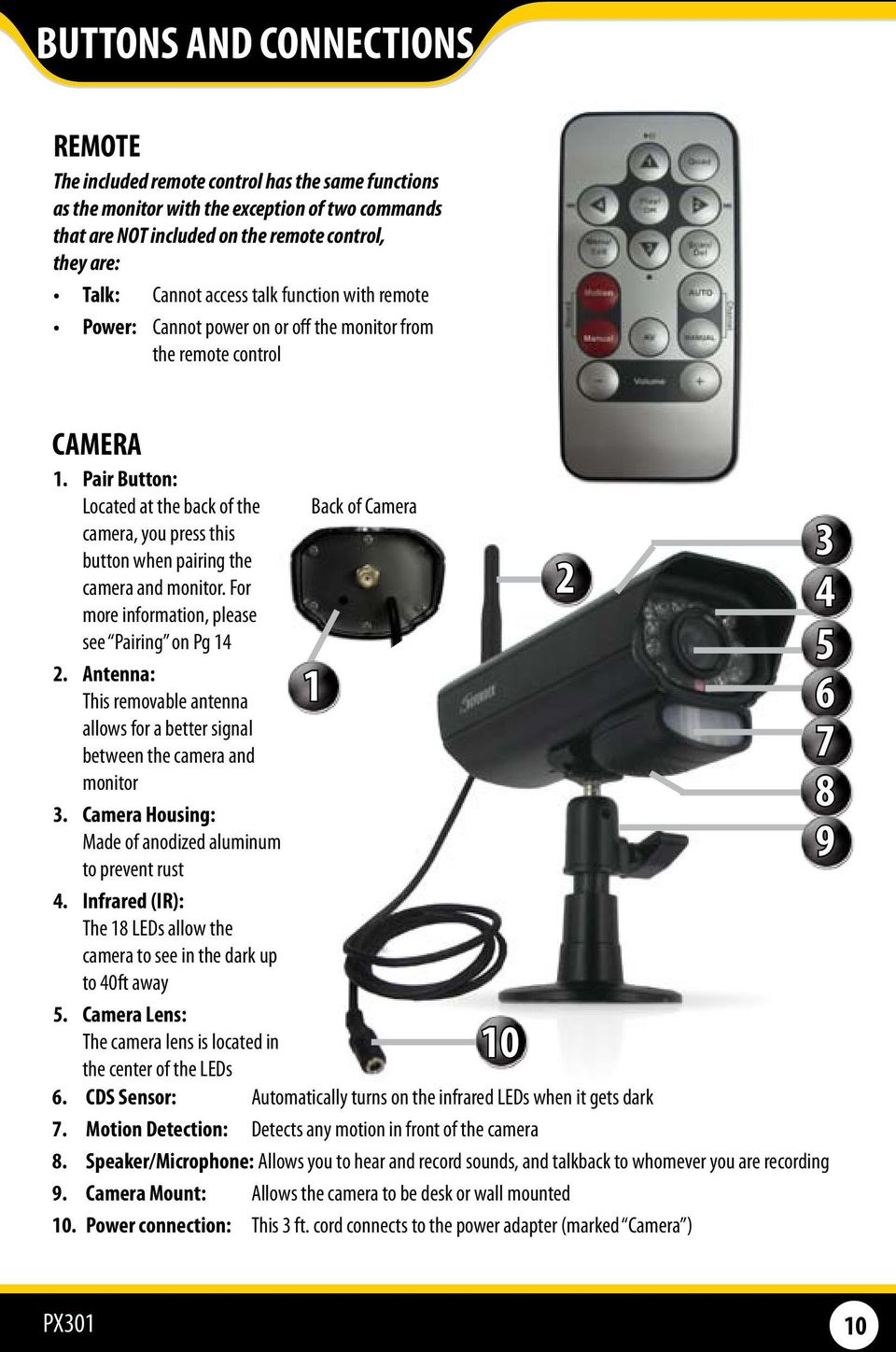 Pair Button: Located at the back of the camera, you press this button when pairing the camera and monitor. For more information, please see Pairing on Pg 14 2.