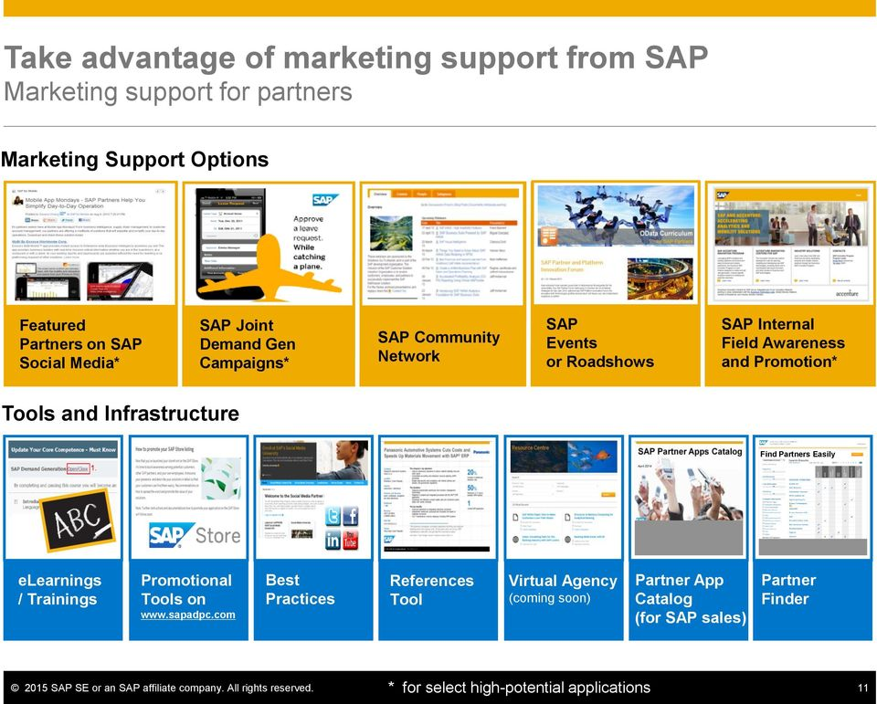 Find Partners Easily elearnings / Trainings Promotional Tools on www.sapadpc.