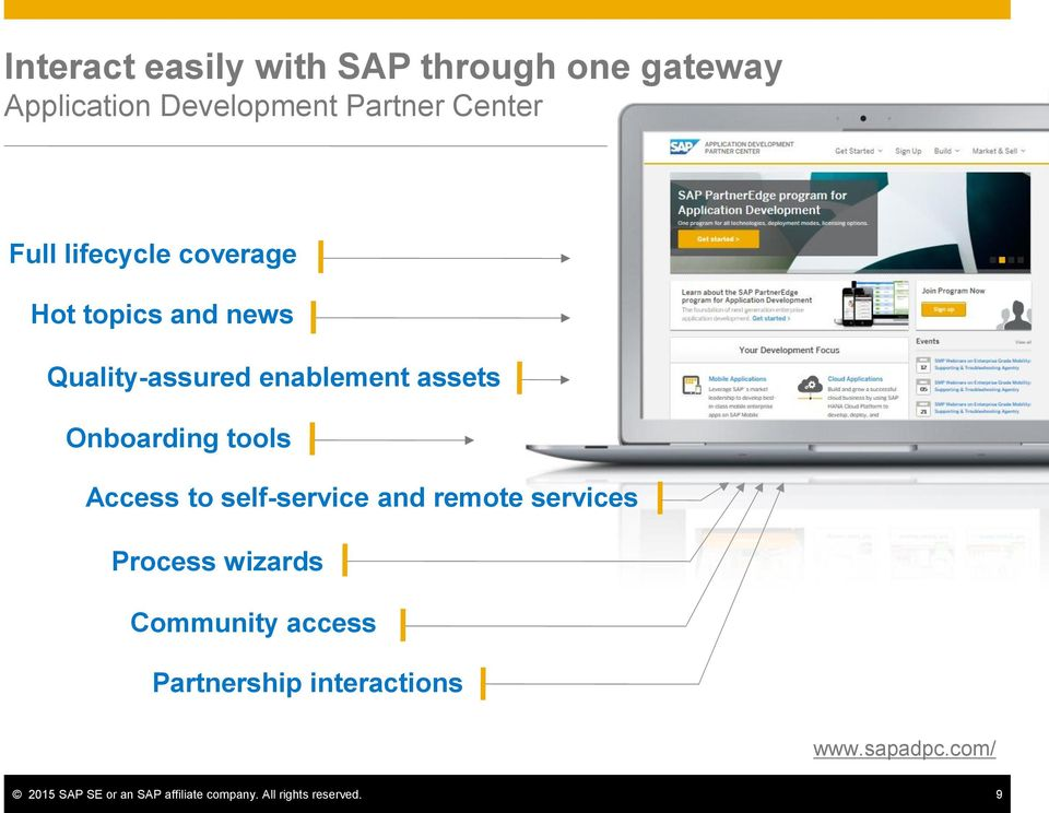 Access to self-service and remote services Process wizards Community access Partnership