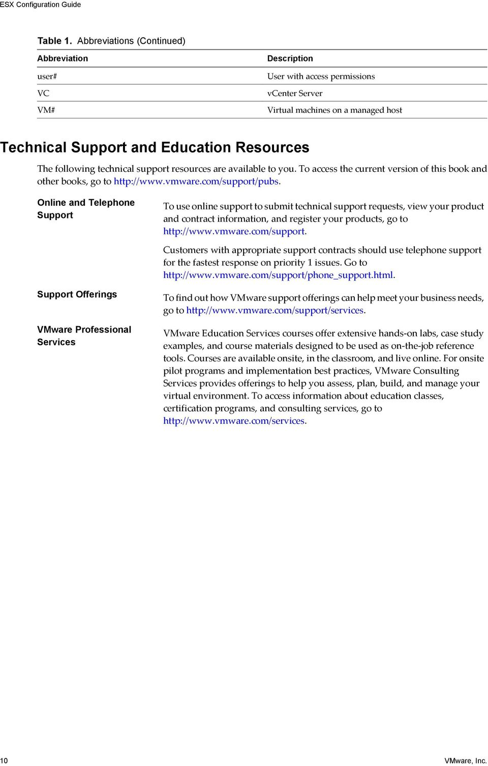 technical support resources are available to you. To access the current version of this book and other books, go to http://www.vmware.com/support/pubs.