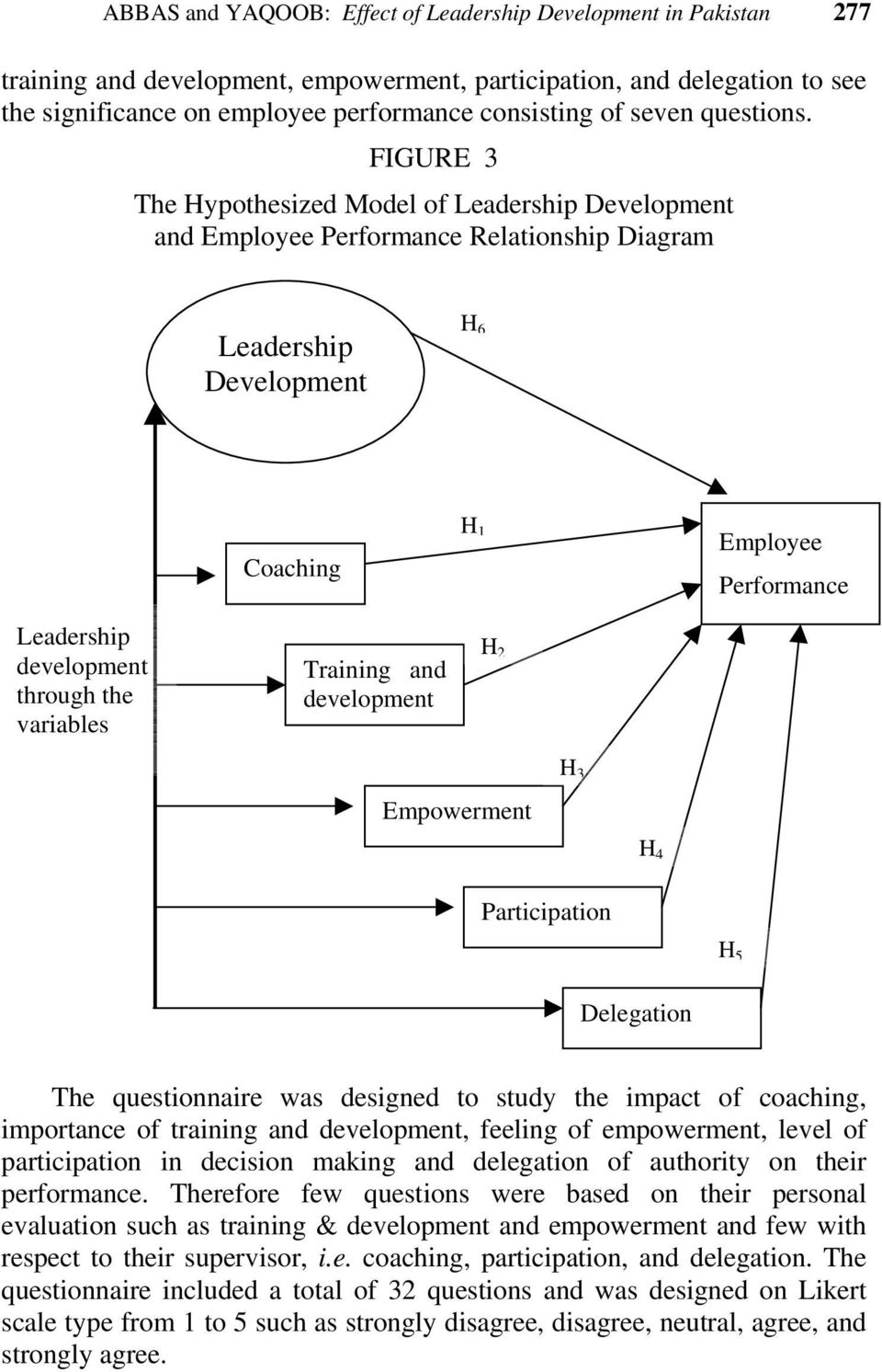 FIGURE 3 The Hypothesized Model of Leadership Development and Employee Performance Relationship Diagram Leadership Development H 6 Coaching H 1 Employee Performance Leadership development through the