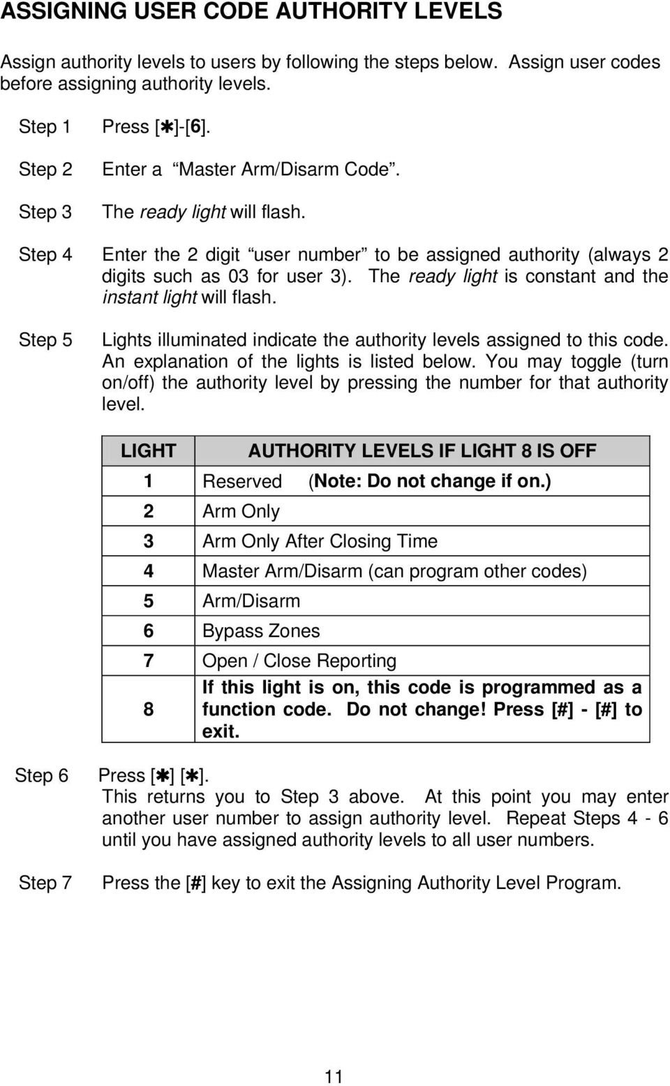 The ready light is constant and the instant light will flash. Step 5 Lights illuminated indicate the authority levels assigned to this code. An explanation of the lights is listed below.