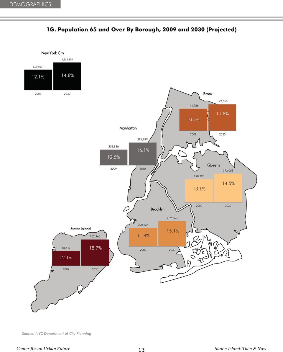 1% 14.8% 29 23 Bronx 144,266 1.4% 172,653 11.8% Manhattan 294,919 29 23 22,886 12.5% 16.