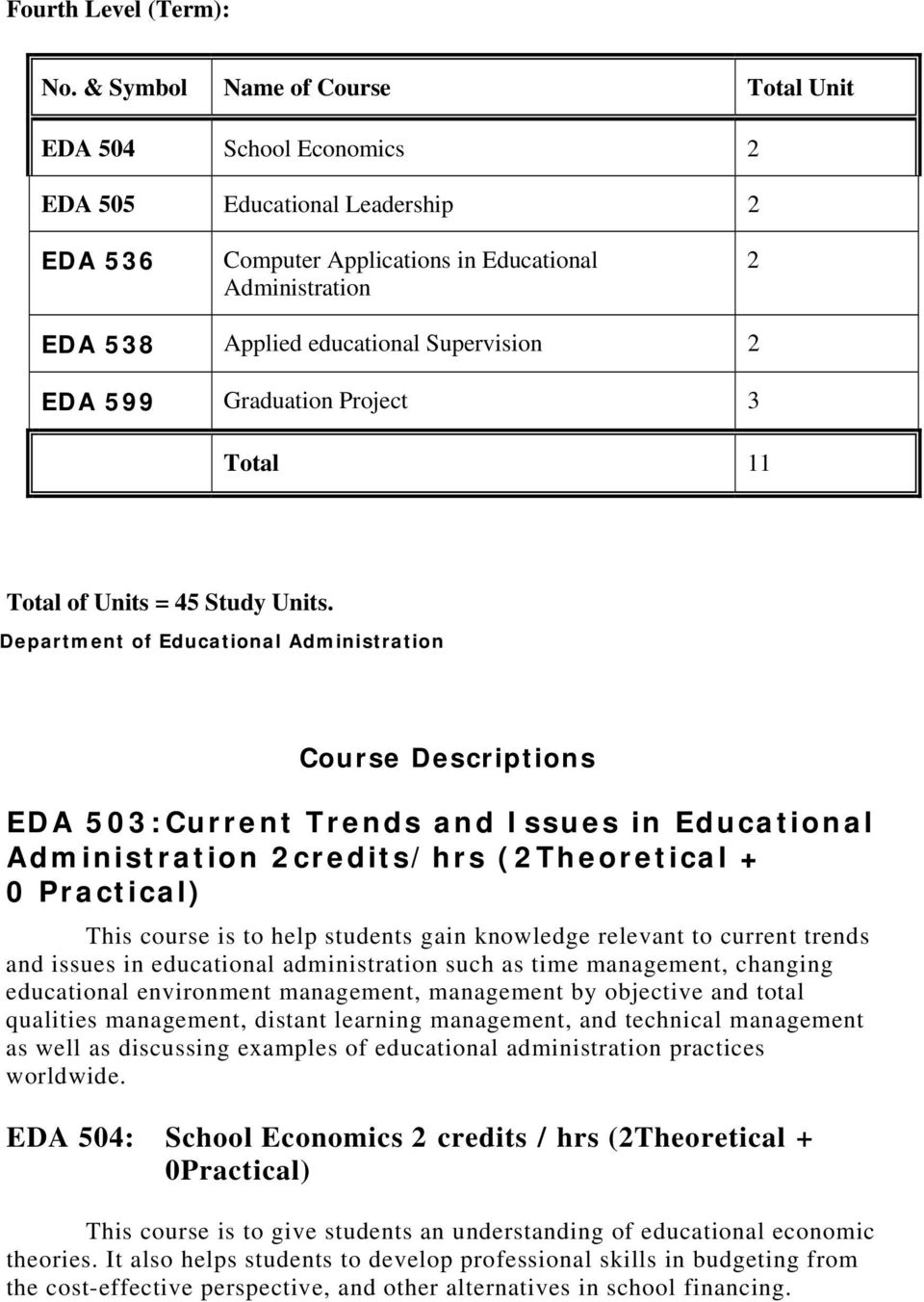 Department of Educational Administration Course Descriptions EDA 503: Current Trends and Issues in Educational Administration 2credits/hrs (2Theoretical + 0 Practical) This course is to help students