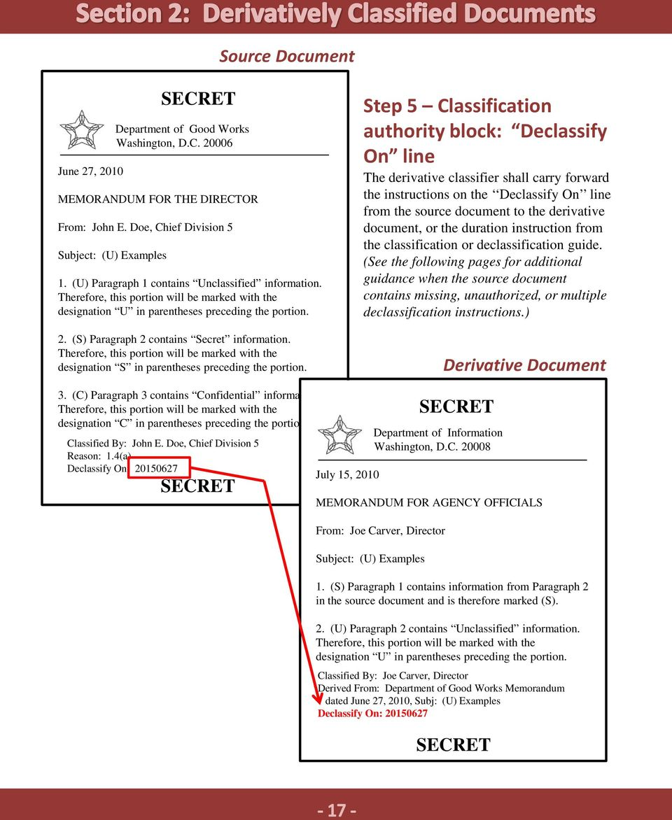Step 5 Classification authority block: Declassify On line The derivative classifier shall carry forward the instructions on the Declassify On line from the source document to the derivative document,