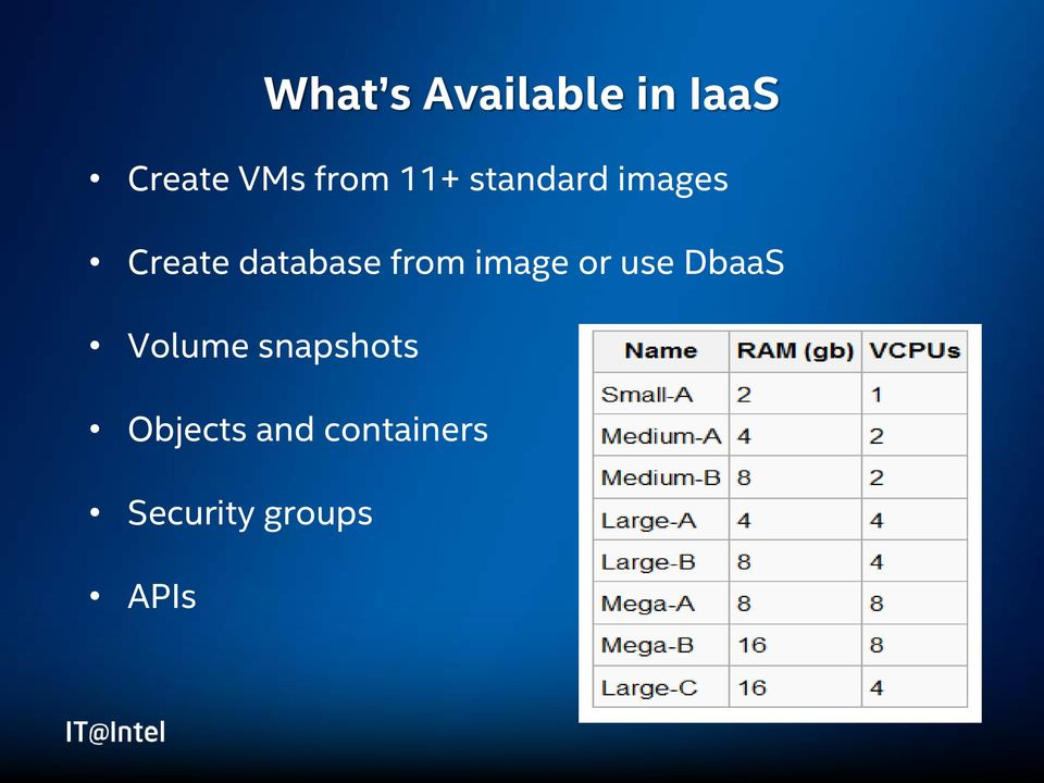 image or use DbaaS Volume snapshots