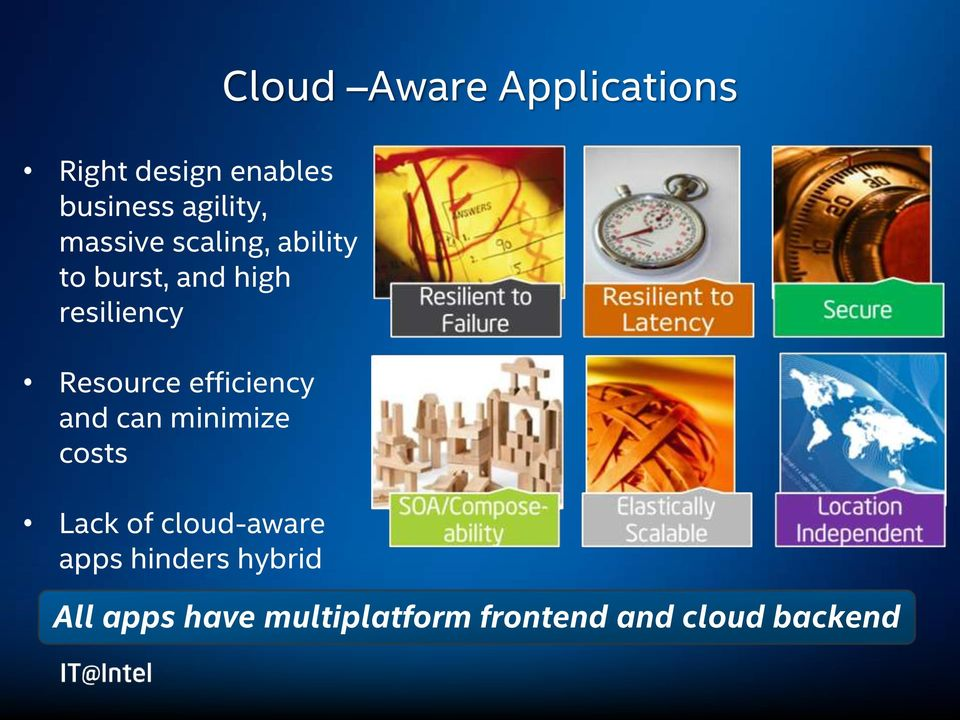 minimize costs Lack of cloud-aware apps hinders hybrid Cloud