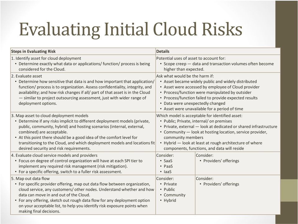 Assess confidentiality, integrity, and availability; and how risk changes if all/ part of that asset is in the Cloud similar to project outsourcing assessment, just with wider range of deployment
