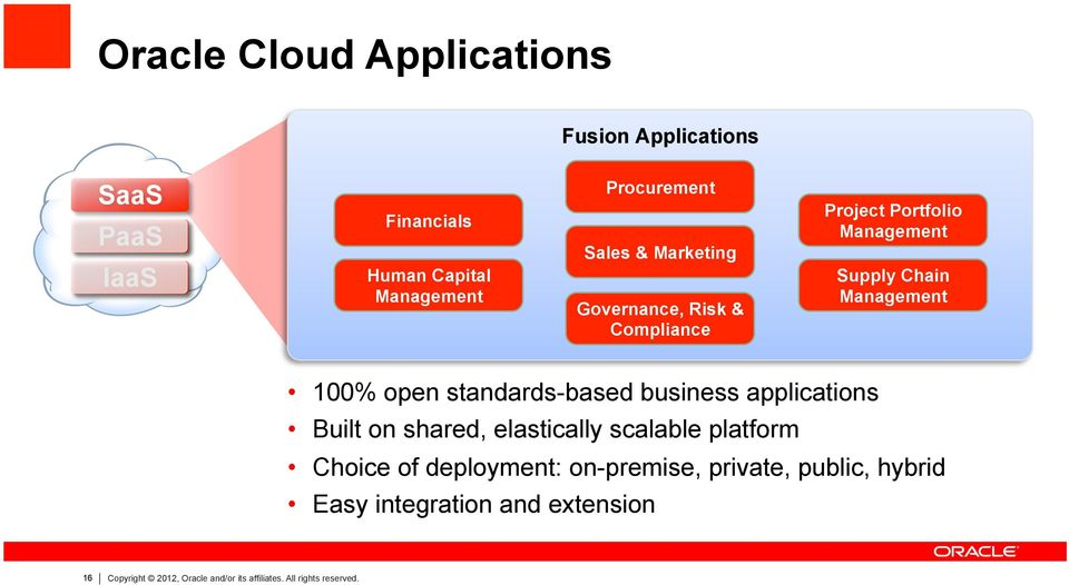 standards-based business applications Built on shared, elastically scalable platform Choice of deployment: