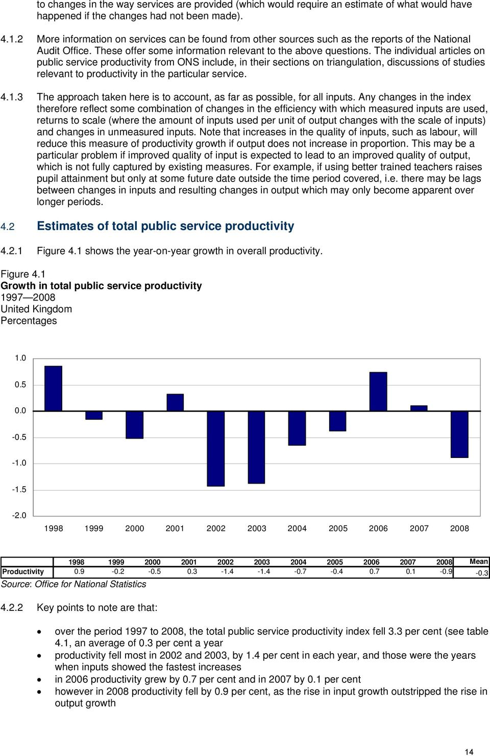 The individual articles on public service productivity from ONS include, in their sections on triangulation, discussions of studies relevant to productivity in the particular service. 4.1.