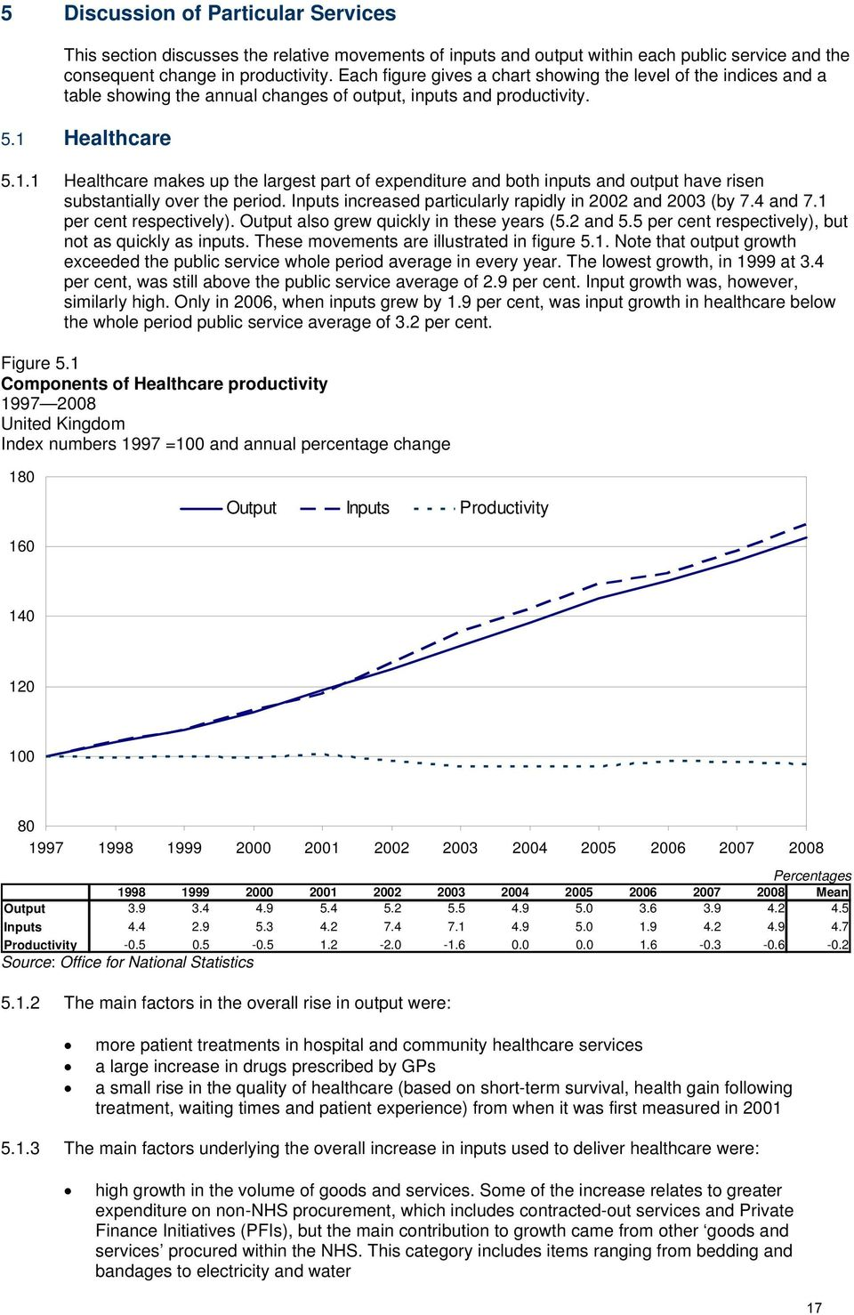 Healthcare 5.1.1 Healthcare makes up the largest part of expenditure and both inputs and output have risen substantially over the period. Inputs increased particularly rapidly in 2002 and 2003 (by 7.