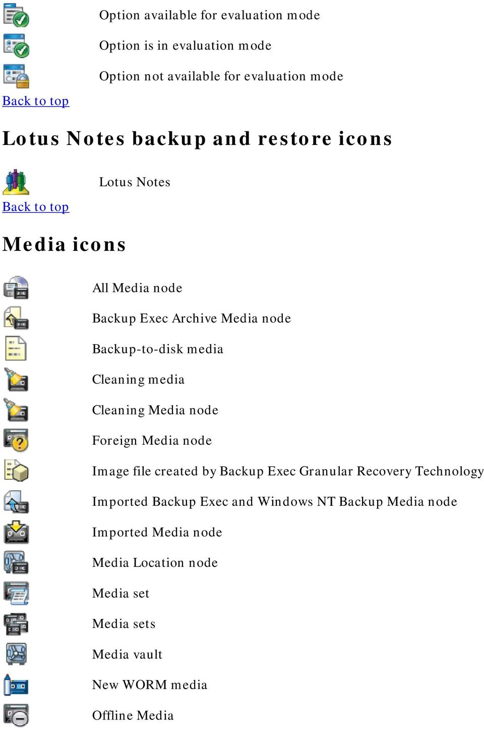 Cleaning Media node Foreign Media node Image file created by Backup Exec Granular Recovery Technology Imported Backup Exec and